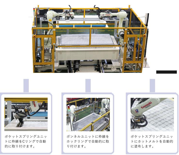 ロボットシステム(展示会仕様)